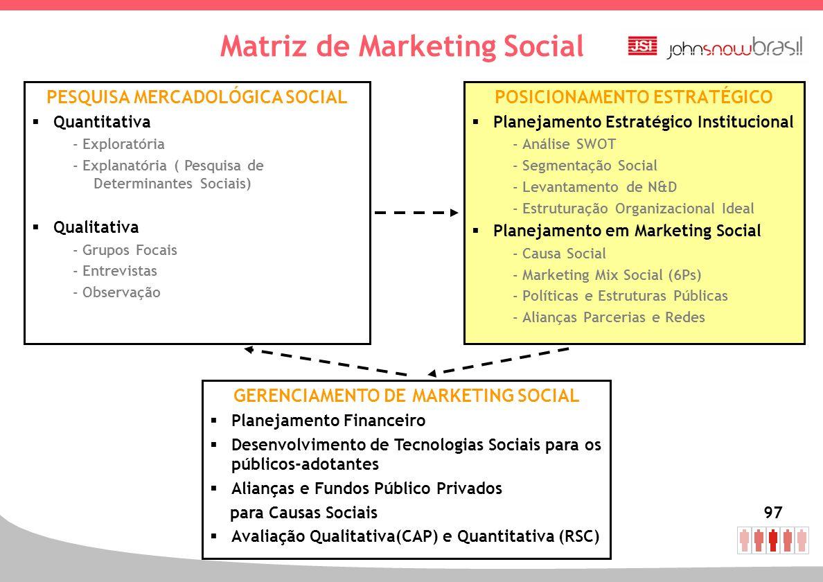 97 Matriz de Marketing Social POSICIONAMENTO ESTRATÉGICO Planejamento Estratégico Institucional - Análise SWOT - Segmentação Social - Levantamento de