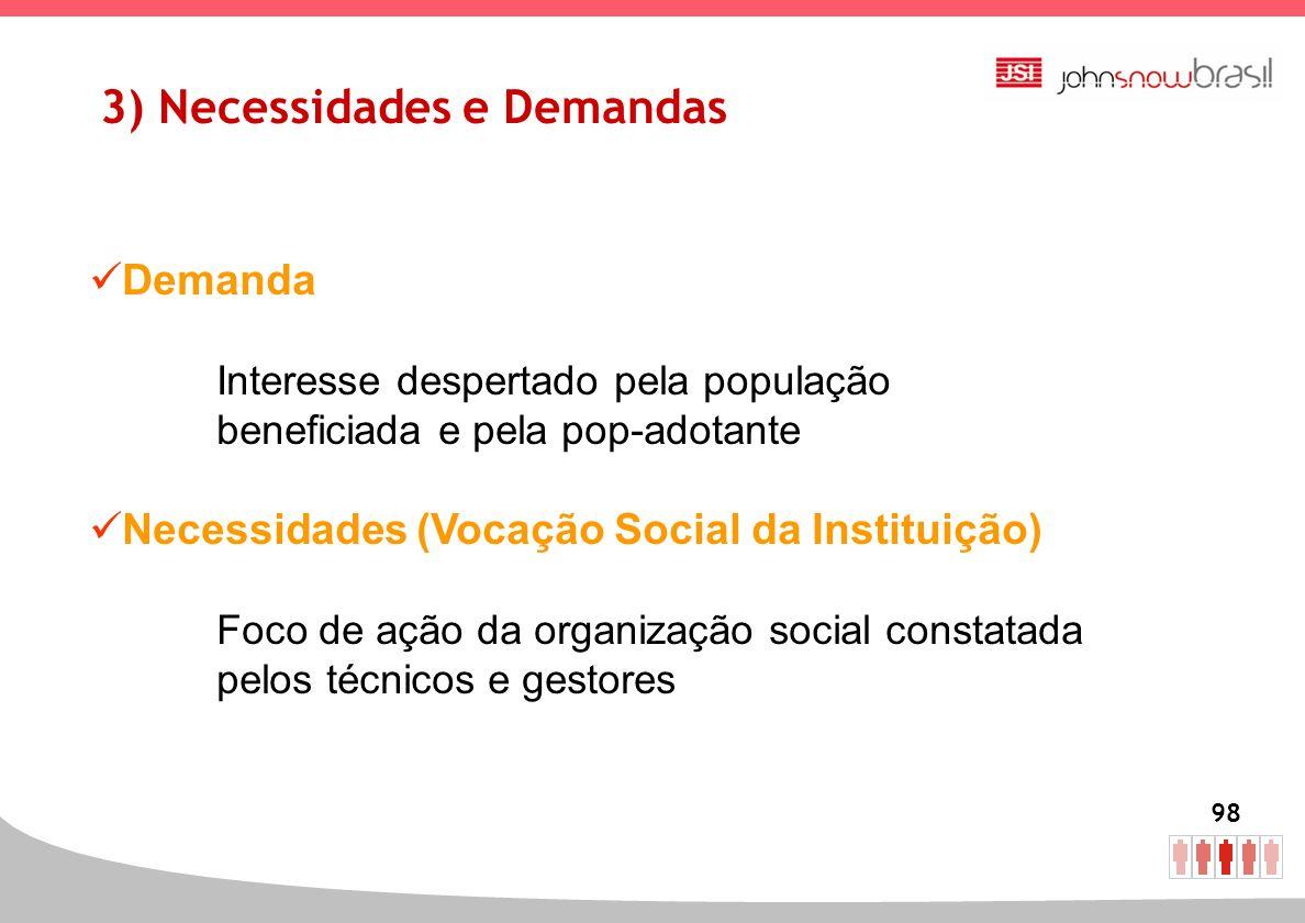 98 Demanda Interesse despertado pela população beneficiada e pela pop-adotante Necessidades (Vocação Social da Instituição) Foco de ação da organizaçã