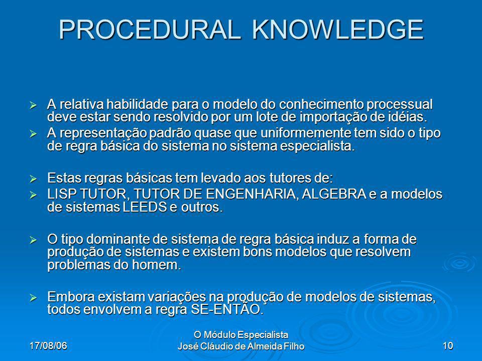 17/08/06 O Módulo Especialista José Cláudio de Almeida Filho10 PROCEDURAL KNOWLEDGE A relativa habilidade para o modelo do conhecimento processual deve estar sendo resolvido por um lote de importação de idéias.