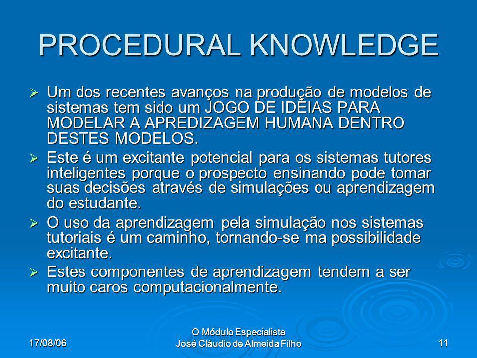 17/08/06 O Módulo Especialista José Cláudio de Almeida Filho11 PROCEDURAL KNOWLEDGE Um dos recentes avanços na produção de modelos de sistemas tem sido um JOGO DE IDÉIAS PARA MODELAR A APREDIZAGEM HUMANA DENTRO DESTES MODELOS.