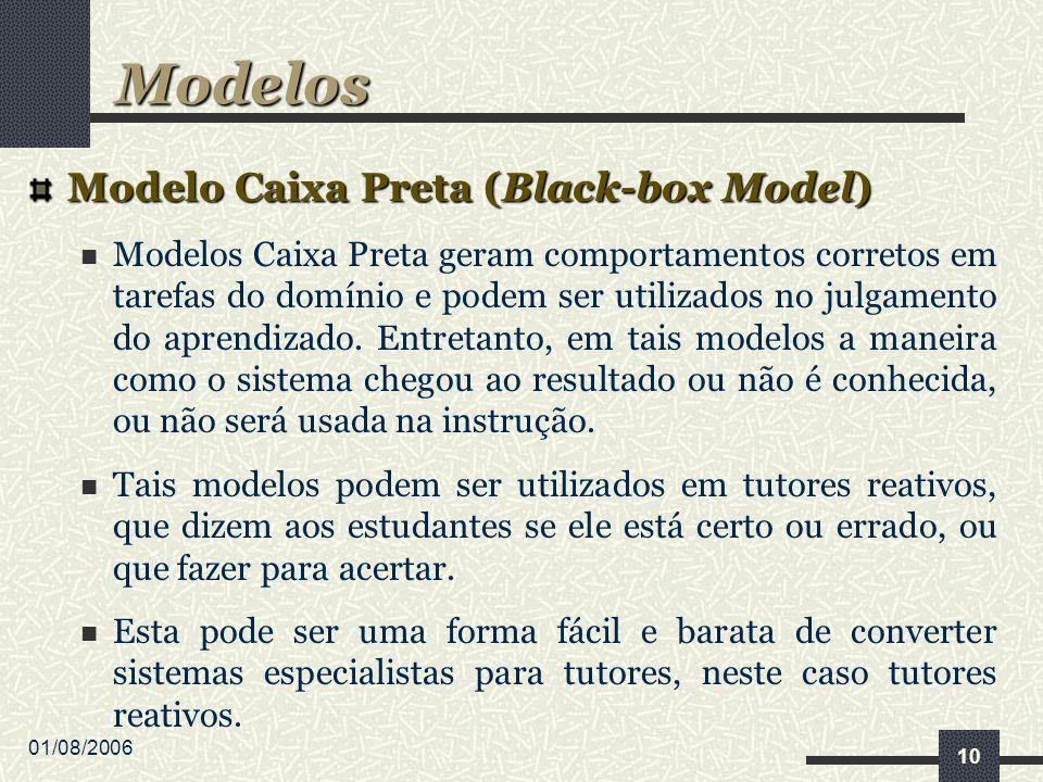 01/08/2006 10 Modelo Caixa Preta (Black-box Model) Modelos Caixa Preta geram comportamentos corretos em tarefas do domínio e podem ser utilizados no julgamento do aprendizado.