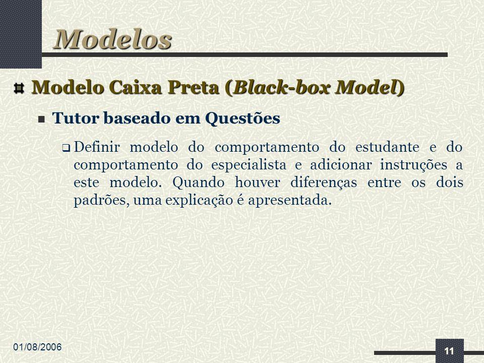 01/08/2006 11 Modelo Caixa Preta (Black-box Model) Tutor baseado em Questões Definir modelo do comportamento do estudante e do comportamento do especi