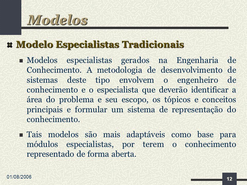 01/08/2006 12 Modelo Especialistas Tradicionais Modelos especialistas gerados na Engenharia de Conhecimento.