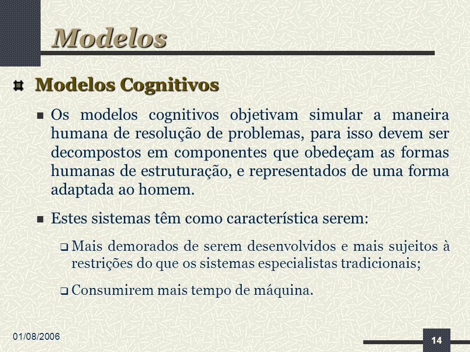 01/08/2006 14 Modelos Cognitivos Modelos Cognitivos Os modelos cognitivos objetivam simular a maneira humana de resolução de problemas, para isso devem ser decompostos em componentes que obedeçam as formas humanas de estruturação, e representados de uma forma adaptada ao homem.