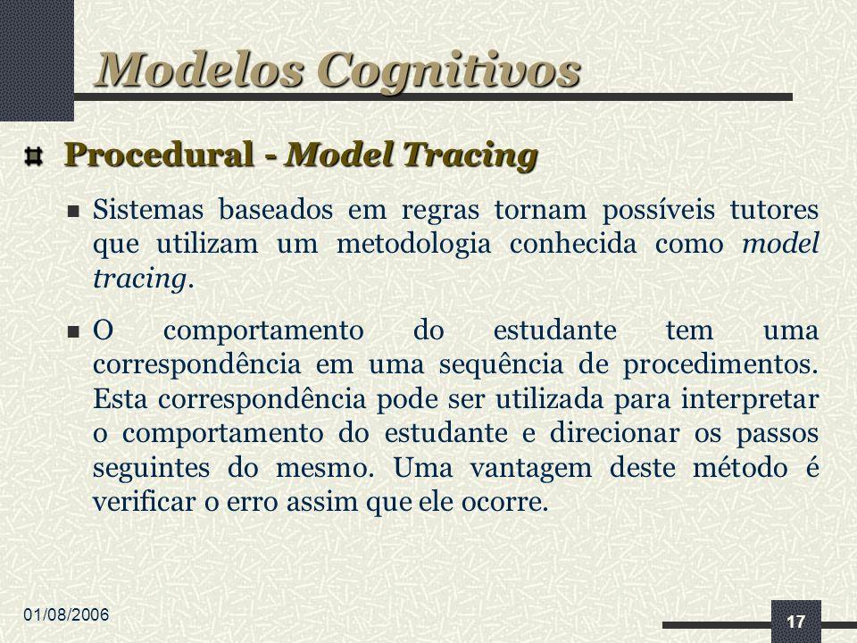 01/08/2006 17 Procedural - Model Tracing Procedural - Model Tracing Sistemas baseados em regras tornam possíveis tutores que utilizam um metodologia conhecida como model tracing.