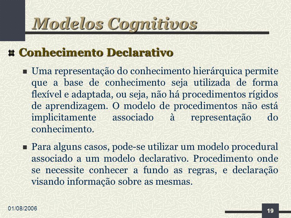 01/08/2006 19 Conhecimento Declarativo Uma representação do conhecimento hierárquica permite que a base de conhecimento seja utilizada de forma flexível e adaptada, ou seja, não há procedimentos rígidos de aprendizagem.