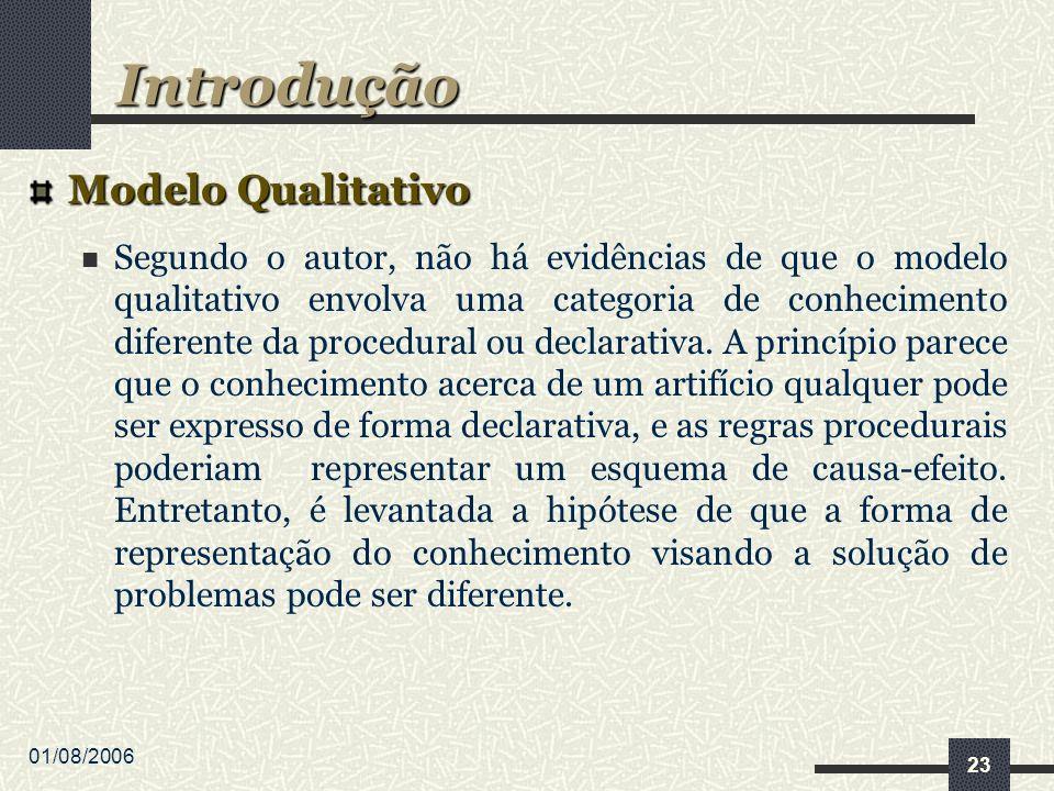 01/08/2006 23 Modelo Qualitativo Segundo o autor, não há evidências de que o modelo qualitativo envolva uma categoria de conhecimento diferente da procedural ou declarativa.