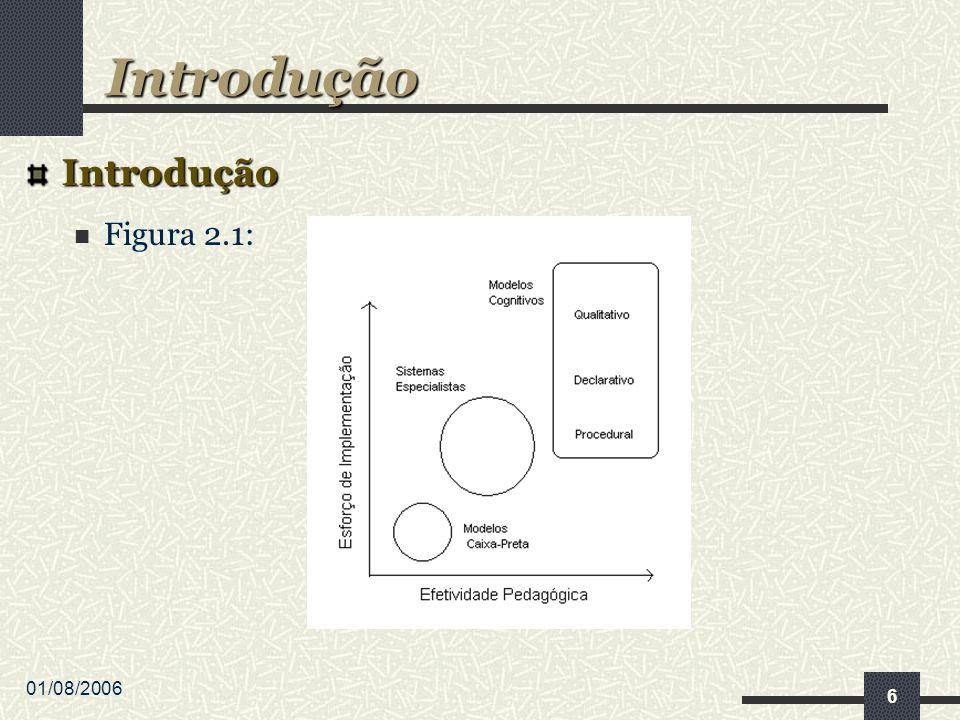 01/08/2006 6 Introdução Figura 2.1: Introdução