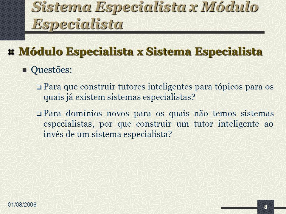 01/08/2006 8 Módulo Especialista x Sistema Especialista Questões: Para que construir tutores inteligentes para tópicos para os quais já existem sistemas especialistas.
