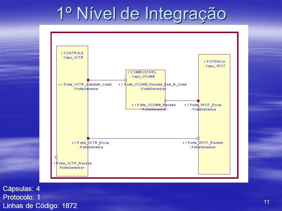 11 1º Nível de Integração Cápsulas: 4 Protocolo: 1 Linhas de Código: 1872