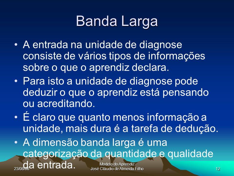 23/08/06 Modelo do Aprendiz José Cláudio de Almeida Filho12 Banda Larga A entrada na unidade de diagnose consiste de vários tipos de informações sobre o que o aprendiz declara.