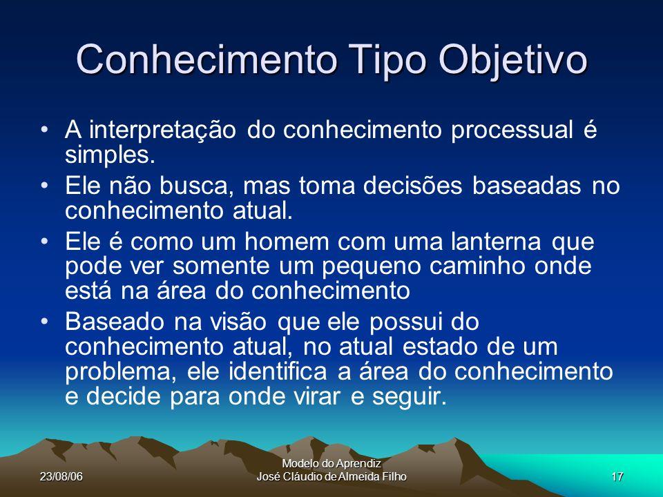 23/08/06 Modelo do Aprendiz José Cláudio de Almeida Filho17 Conhecimento Tipo Objetivo A interpretação do conhecimento processual é simples.