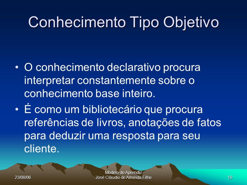23/08/06 Modelo do Aprendiz José Cláudio de Almeida Filho19 Conhecimento Tipo Objetivo O conhecimento declarativo procura interpretar constantemente sobre o conhecimento base inteiro.