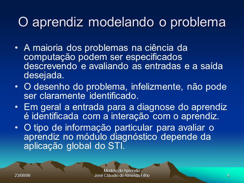 23/08/06 Modelo do Aprendiz José Cláudio de Almeida Filho15 Conhecimento Tipo Objetivo Modelos do aprendiz podem atualmente resolver os mesmos problemas que os aprendizes fazem e podem ser usados para identificarem as respostas dos aprendizes.