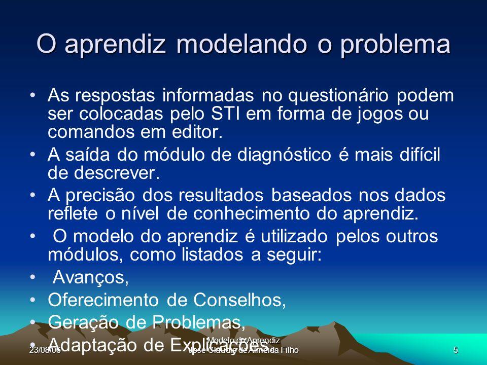23/08/06 Modelo do Aprendiz José Cláudio de Almeida Filho5 O aprendiz modelando o problema As respostas informadas no questionário podem ser colocadas pelo STI em forma de jogos ou comandos em editor.