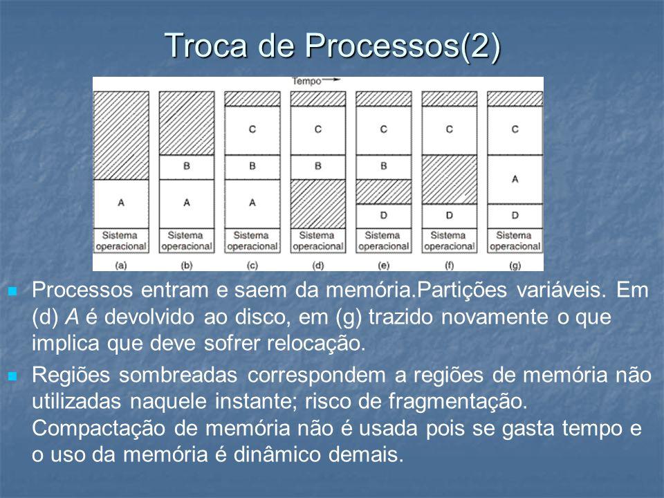 Troca de Processos(2) Processos entram e saem da memória.Partições variáveis. Em (d) A é devolvido ao disco, em (g) trazido novamente o que implica qu