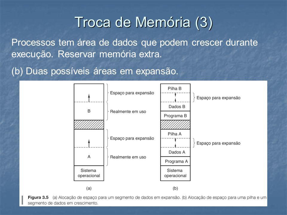 Troca de Memória (3) Processos tem área de dados que podem crescer durante execução. Reservar memória extra. (b) Duas possíveis áreas em expansão.