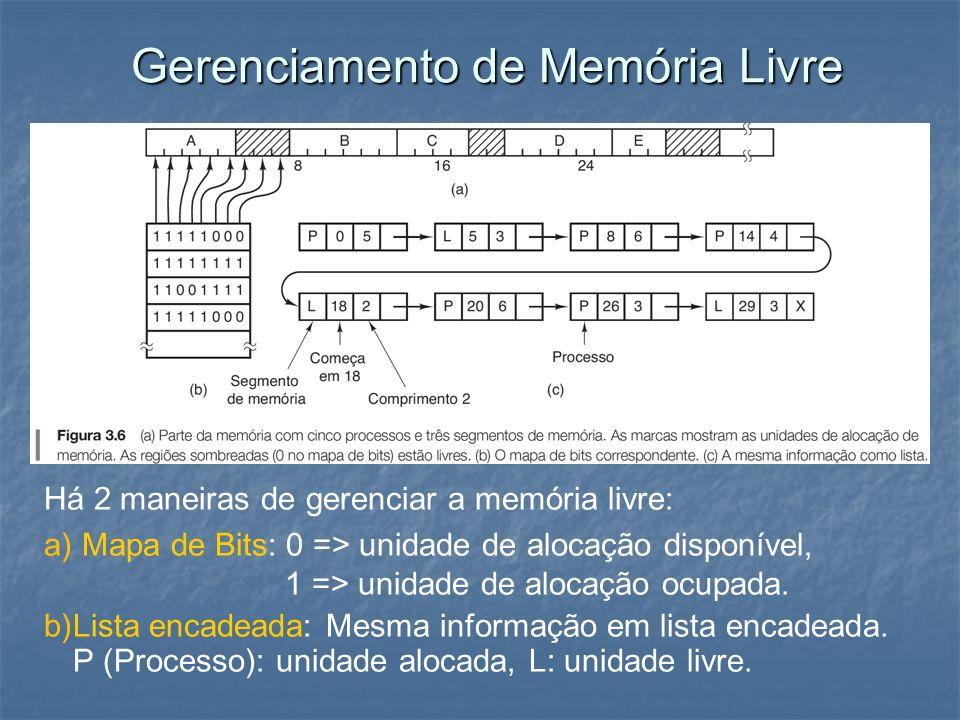Gerenciamento de Memória Livre Há 2 maneiras de gerenciar a memória livre: a) a) Mapa de Bits: 0 => unidade de alocação disponível, 1 => unidade de al
