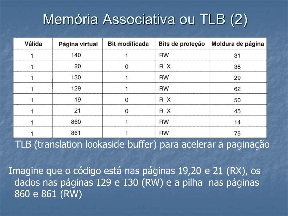 Memória Associativa ou TLB (2) TLB (translation lookaside buffer) para acelerar a paginação Imagine que o código está nas páginas 19,20 e 21 (RX), os