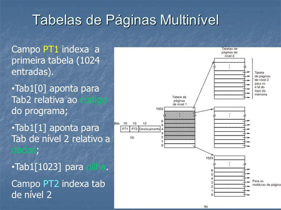 Tabelas de Páginas Multinível Campo PT1 indexa a primeira tabela (1024 entradas). Tab1[0] aponta para Tab2 relativa ao código do programa; Tab1[1] apo