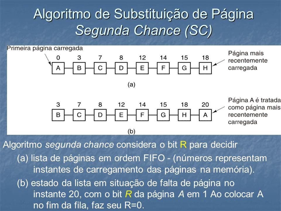 Algoritmo de Substituição de Página Segunda Chance (SC) Algoritmo segunda chance considera o bit R para decidir (a) lista de páginas em ordem FIFO - (