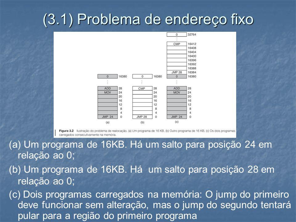 (3.1) Problema de endereço fixo (a) Um programa de 16KB. Há um salto para posição 24 em relação ao 0; (b) Um programa de 16KB. Há um salto para posiçã
