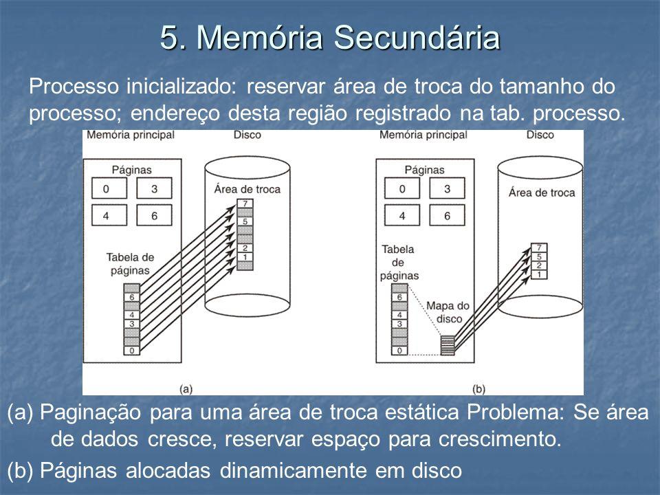 5. Memória Secundária (a) Paginação para uma área de troca estática Problema: Se área de dados cresce, reservar espaço para crescimento. (b) Páginas a