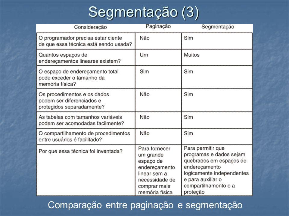 Segmentação (3) Comparação entre paginação e segmentação