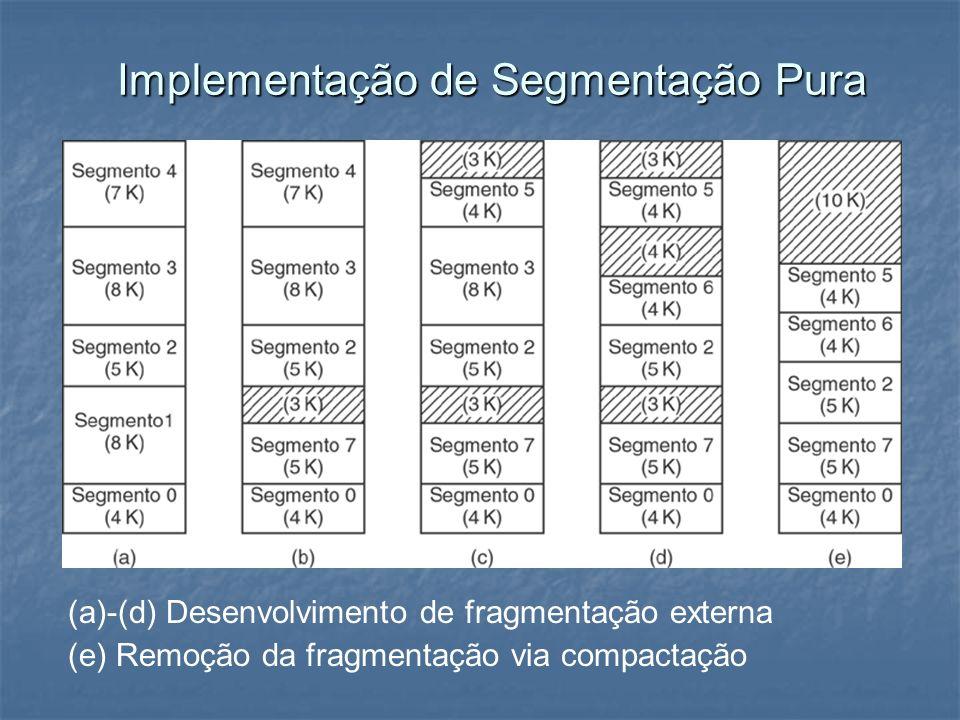Implementação de Segmentação Pura (a)-(d) Desenvolvimento de fragmentação externa (e) Remoção da fragmentação via compactação