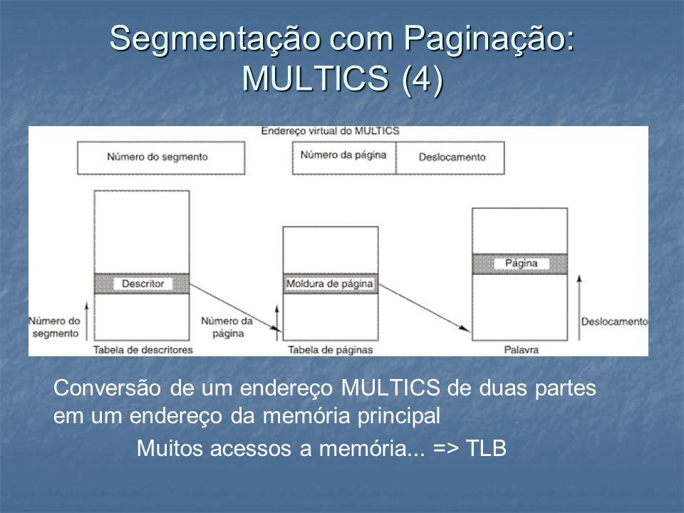 Conversão de um endereço MULTICS de duas partes em um endereço da memória principal Muitos acessos a memória... => TLB Segmentação com Paginação: MULT