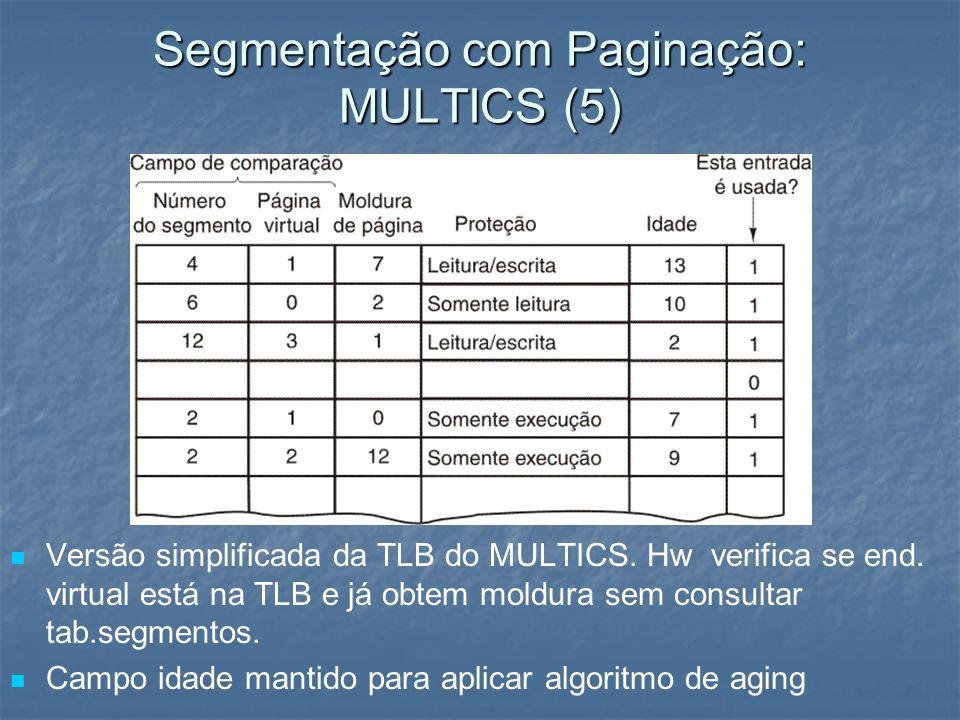 Versão simplificada da TLB do MULTICS. Hw verifica se end. virtual está na TLB e já obtem moldura sem consultar tab.segmentos. Campo idade mantido par