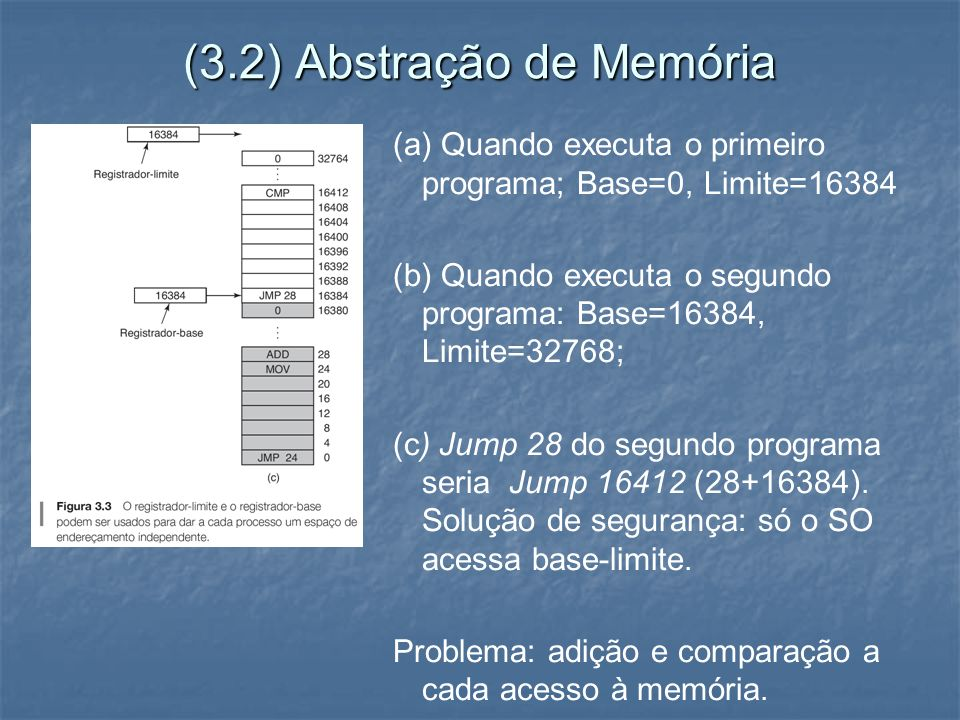 (3.2) Abstração de Memória (a) Quando executa o primeiro programa; Base=0, Limite=16384 (b) Quando executa o segundo programa: Base=16384, Limite=3276