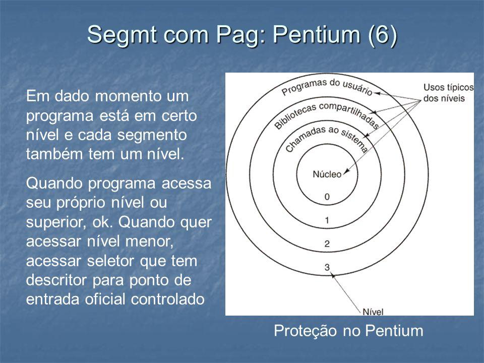 Segmt com Pag: Pentium (6) Proteção no Pentium Em dado momento um programa está em certo nível e cada segmento também tem um nível. Quando programa ac