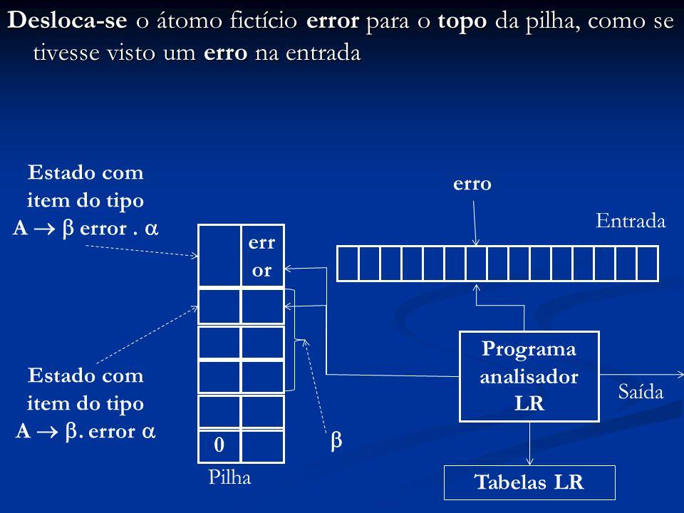 Desloca-se o átomo fictício error para o topo da pilha, como se tivesse visto um erro na entrada Programa analisador LR Entrada 0 Pilha Saída Tabelas