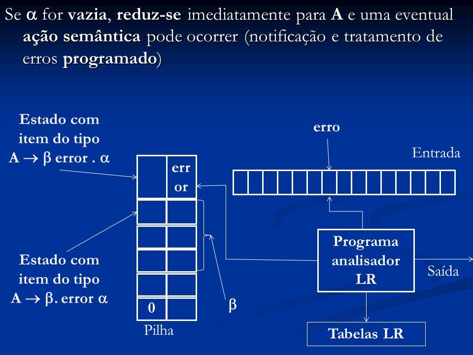 Se for vazia, reduz-se imediatamente para A e uma eventual ação semântica pode ocorrer (notificação e tratamento de erros programado) Programa analisa