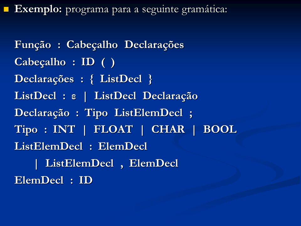 Exemplo: programa para a seguinte gramática: Exemplo: programa para a seguinte gramática: Função : Cabeçalho Declarações Cabeçalho : ID ( ) Declaraçõe