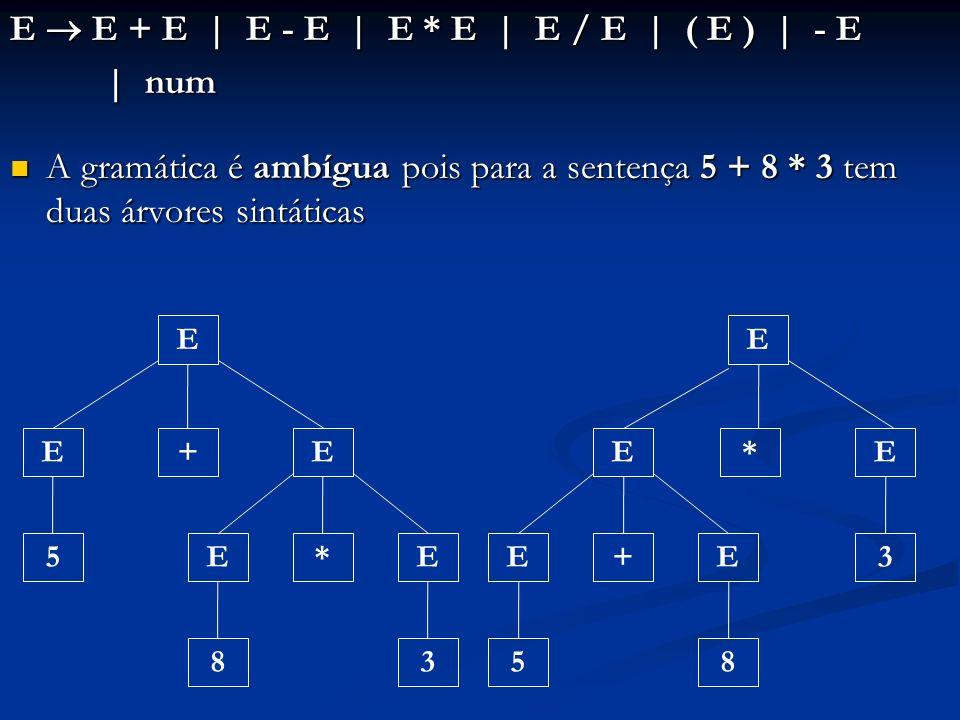 E E + E | E - E | E * E | E / E | ( E ) | - E | num A gramática é ambígua pois para a sentença 5 + 8 * 3 tem duas árvores sintáticas A gramática é amb