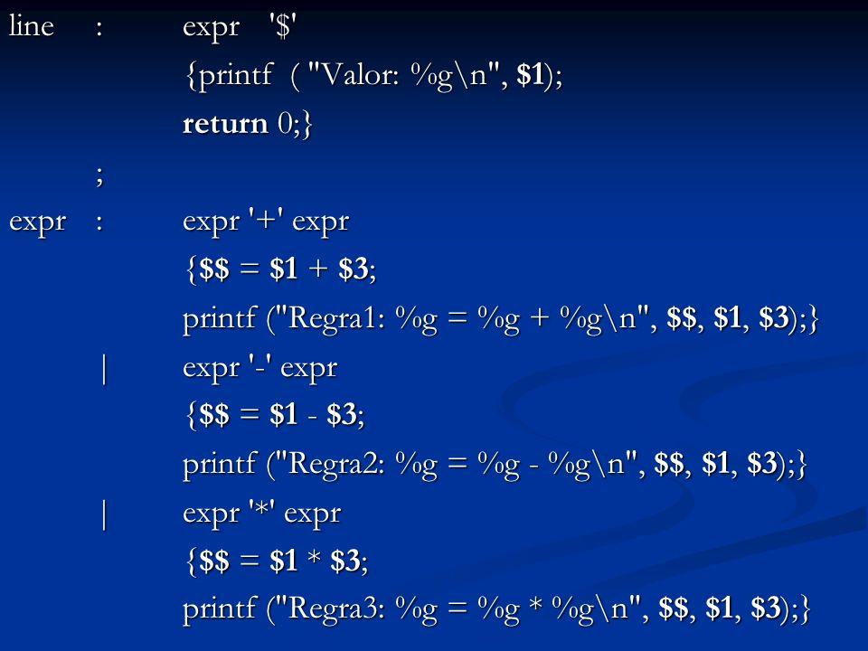 Exemplo: o programa visto produziu os seguintes resultados experimentais: Exemplo: o programa visto produziu os seguintes resultados experimentais: 3) Destrocando: Entrada: 5*-(3+2)$ Regra7: 5 = 5 Regra7: 3 = 3 Regra7: 2 = 2 Regra1: 5 = 3 + 2 Regra5: 5 = ( 5 ) Regra6: -5 = - 5 Regra3: -25 = 5 * -5 Valor: -25 4) Entrada: -3+8$ Regra7: 3 = 3 Regra6: -3 = - 3 Regra7: 8 = 8 Regra1: 5 = -3 + 8 Valor: 5 5) Trocando%rightMENUN %left + - %left * / Entrada: -3+8$ Regra7: 3 = 3 Regra7: 8 = 8 Regra1: 11 = 3 + 8 Regra6: -11 = - 11 Valor: -11