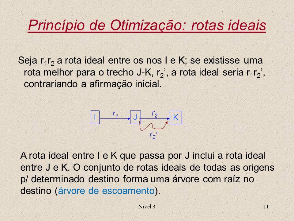 Nível 311 Princípio de Otimização: rotas ideais Seja r 1 r 2 a rota ideal entre os nos I e K; se existisse uma rota melhor para o trecho J-K, r 2, a r