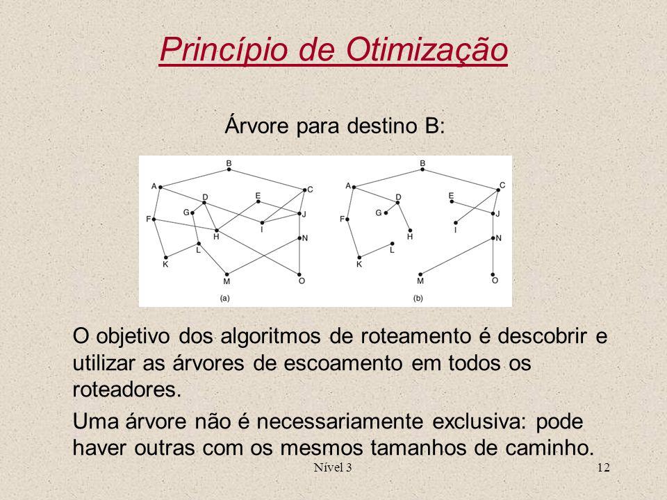 Nível 312 Princípio de Otimização O objetivo dos algoritmos de roteamento é descobrir e utilizar as árvores de escoamento em todos os roteadores. Uma