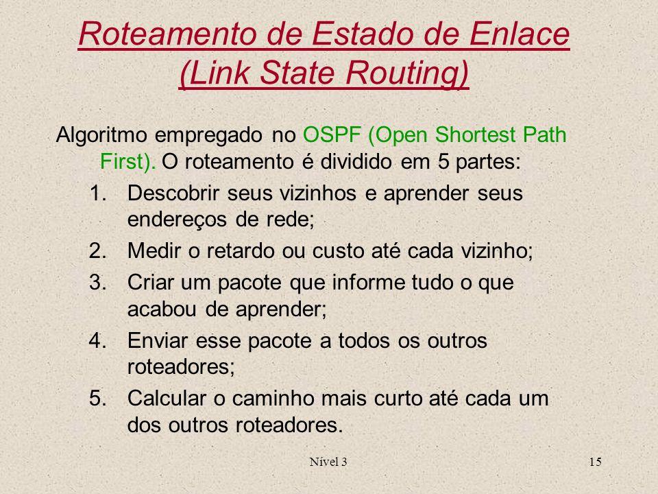 Nível 315 Roteamento de Estado de Enlace (Link State Routing) Algoritmo empregado no OSPF (Open Shortest Path First). O roteamento é dividido em 5 par