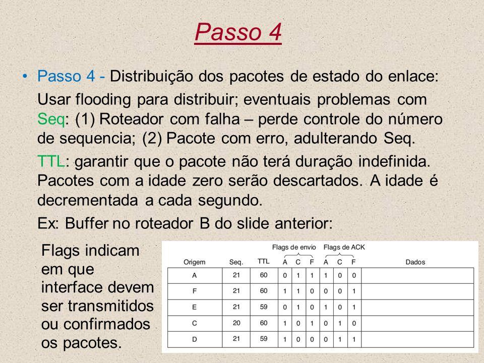 Nível 318 Passo 4 Passo 4 - Distribuição dos pacotes de estado do enlace: Usar flooding para distribuir; eventuais problemas com Seq: (1) Roteador com