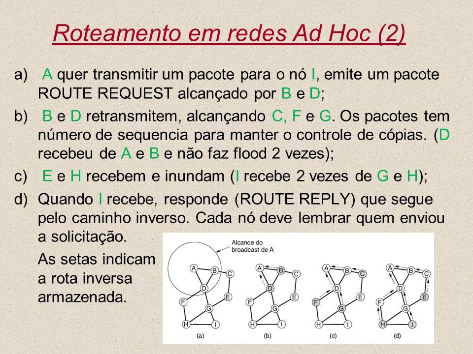 Nível 324 Roteamento em redes Ad Hoc (2) a) A quer transmitir um pacote para o nó I, emite um pacote ROUTE REQUEST alcançado por B e D; b) B e D retra