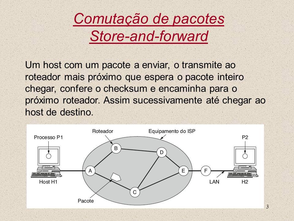Nível 33 Um host com um pacote a enviar, o transmite ao roteador mais próximo que espera o pacote inteiro chegar, confere o checksum e encaminha para