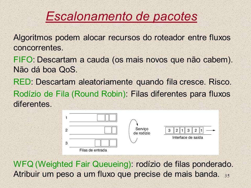 35 Escalonamento de pacotes Algoritmos podem alocar recursos do roteador entre fluxos concorrentes. FIFO: Descartam a cauda (os mais novos que não cab
