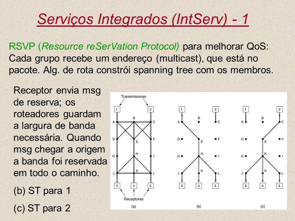 Nível 337 Serviços Integrados (IntServ) - 1 RSVP (Resource reSerVation Protocol) para melhorar QoS: Cada grupo recebe um endereço (multicast), que est