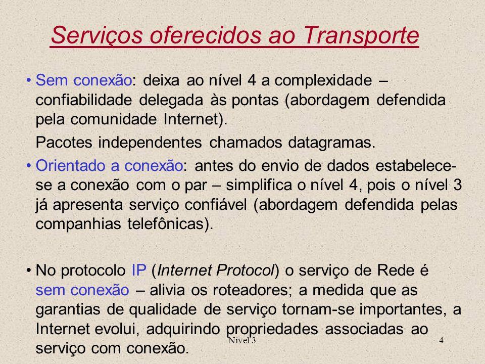 Nível 34 Serviços oferecidos ao Transporte Sem conexão: deixa ao nível 4 a complexidade – confiabilidade delegada às pontas (abordagem defendida pela