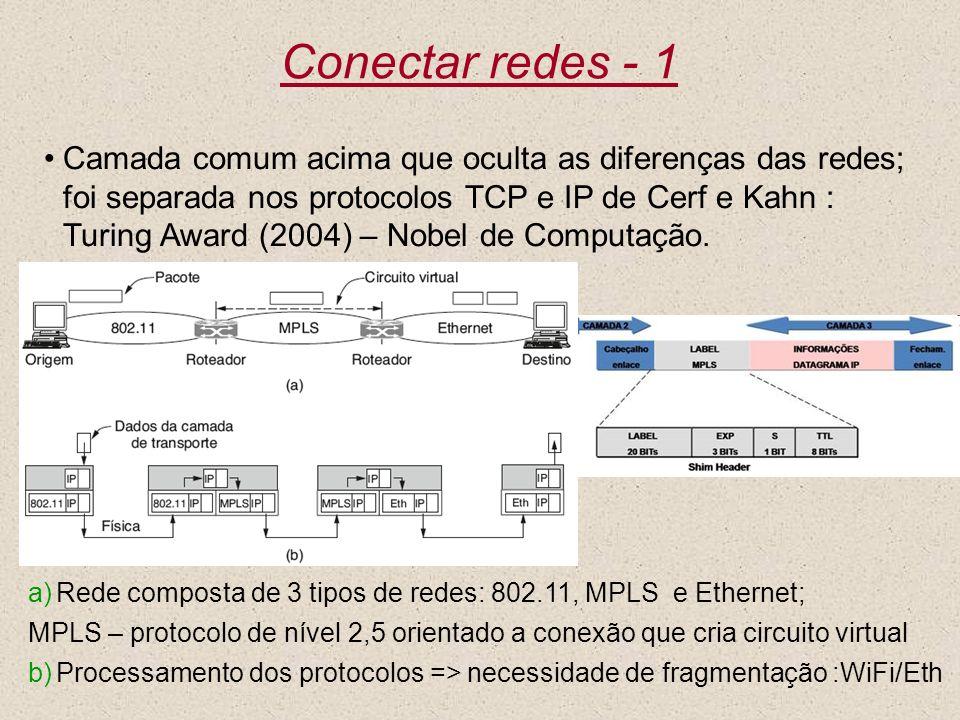 Nível 342 Conectar redes - 1 Camada comum acima que oculta as diferenças das redes; foi separada nos protocolos TCP e IP de Cerf e Kahn : Turing Award