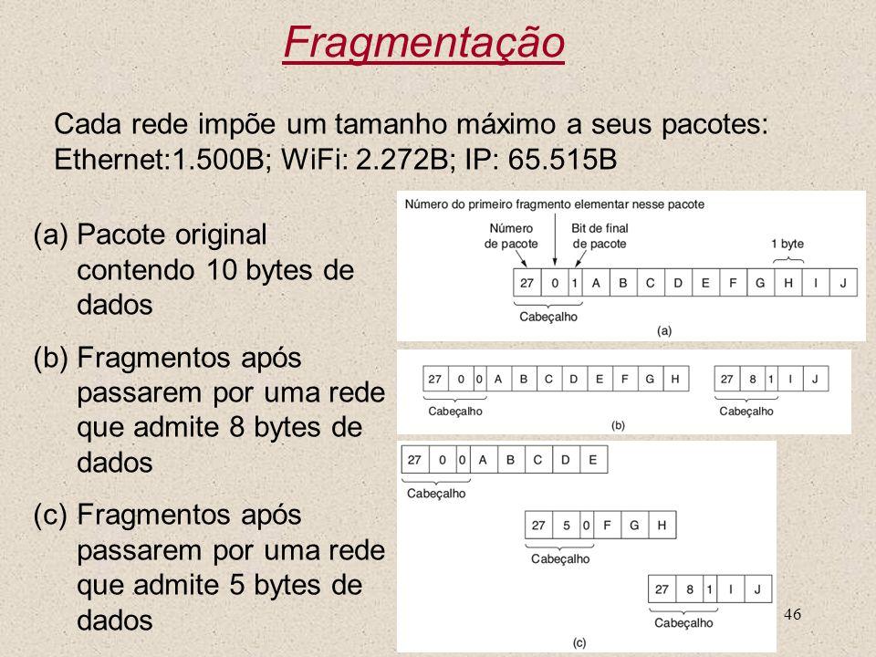 Nível 346 Fragmentação (a)Pacote original contendo 10 bytes de dados (b)Fragmentos após passarem por uma rede que admite 8 bytes de dados (c)Fragmento