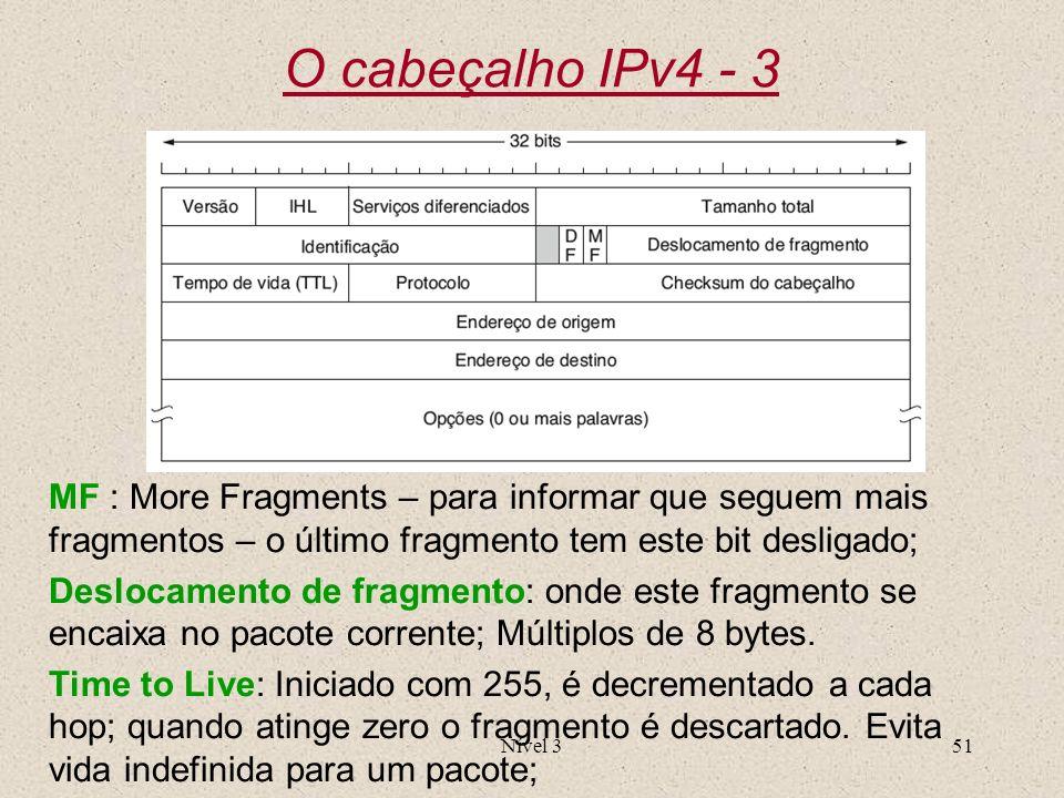 Nível 351 O cabeçalho IPv4 - 3 MF : More Fragments – para informar que seguem mais fragmentos – o último fragmento tem este bit desligado; Deslocament